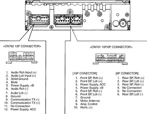 Volvo Hu 605 User Wiring Diagram